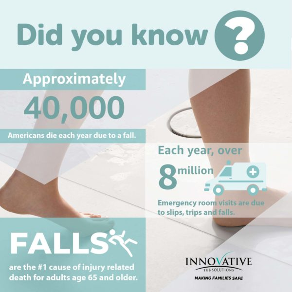 Fall Risk - Did You Know