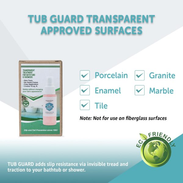 Tub Guard Transparent - Approved Surfaces