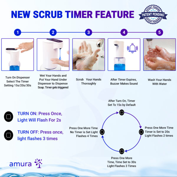 Amura Touchless Infrared Automatic Soap Dispenser New Scrub Timer Feature