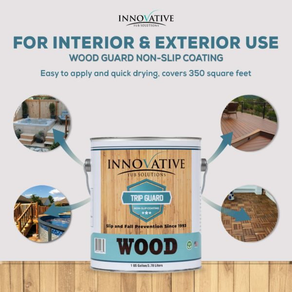 Wood Guard For Interior and Exterior Use